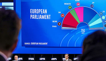 Stage presentation of the elections in EU Parliament